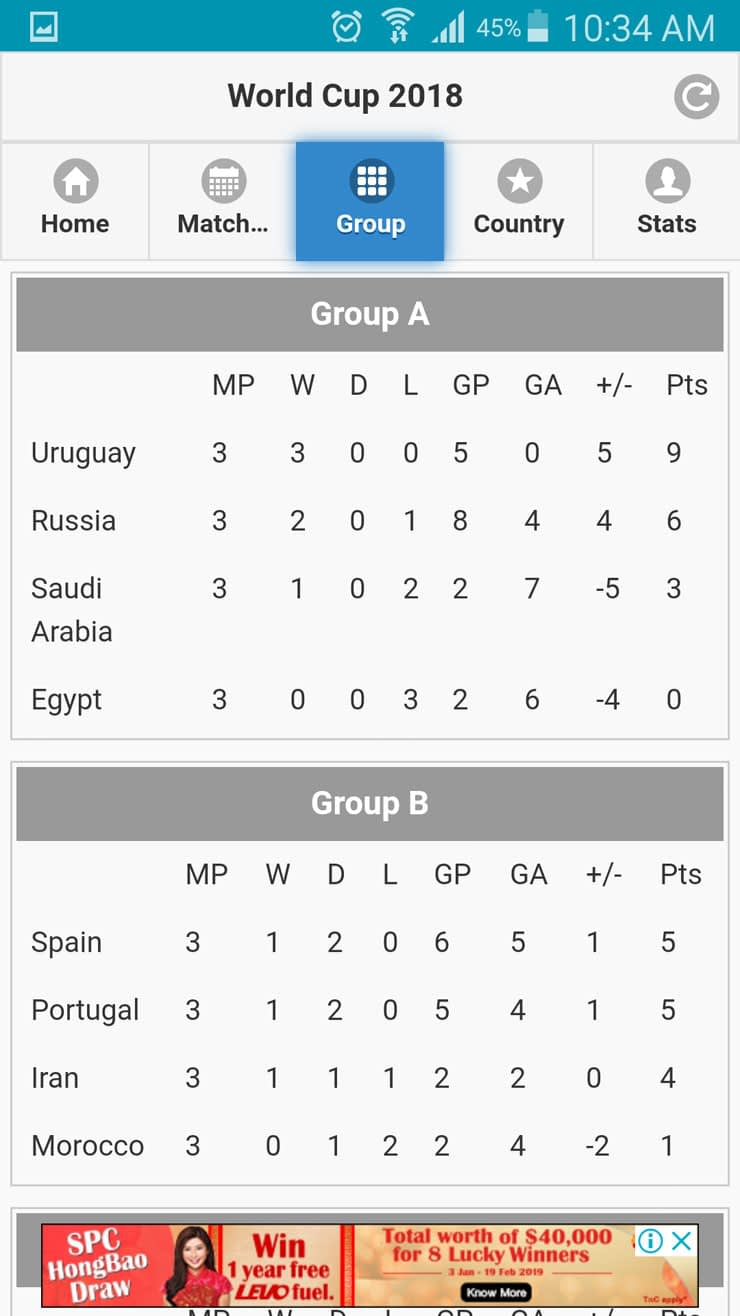 World Cup 2018 - Group