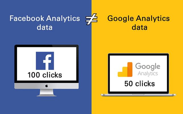 facebook and google analytics data do not match - featured